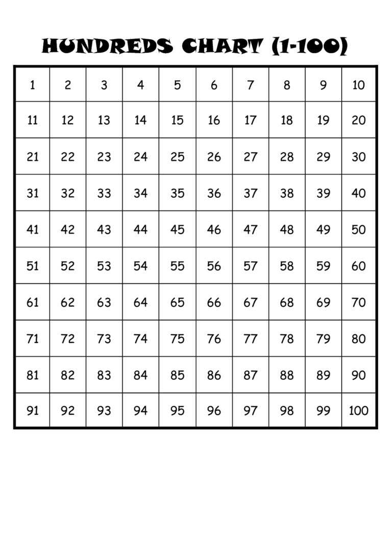 Charts Of Number 1 100 Free Activity Shelter